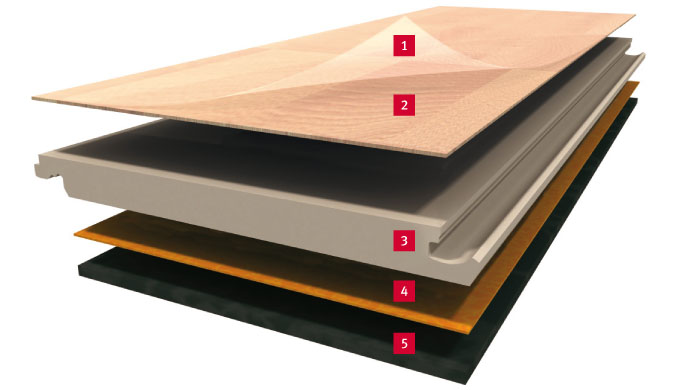 laminat/Fussboden-Produktaufbau-678x390px.jpg